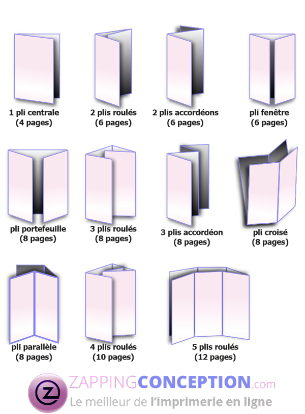 les différents types de plis pour l'impression d'un dépliant
