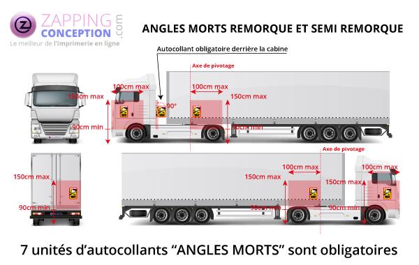 Emplacement des 7 autocollants angles morts pour les camions semi remorquese